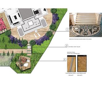 Cool arzu Ev Peyzaj Tasarımı